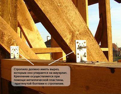 Сайт кромаизол некрасовский кровельных материалов завод